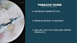 Measure 108 Tobacco Tax - KGW-TV