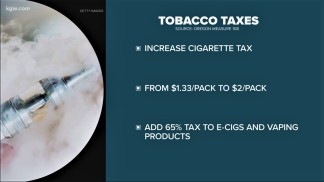 Measure 108 Tobacco Tax - KGW-TV